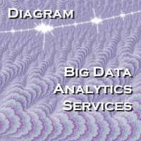 Big Data Analytics Services
