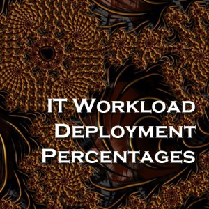 IT Workload Deployment Percentages - Query